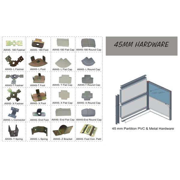 Furniture Hardware Accessories Manufacturers